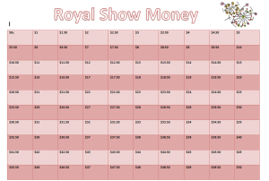 Royal Show Money Saving - The Creative Mummy